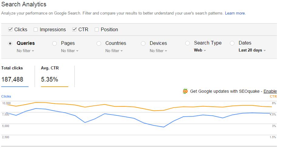 علت کاهش رتبه سایت در گوگل و روش های موثر برای بهبود آن(قسمت دوم)
