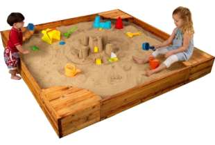 الگوریتم سندباکس Sand Box گوگل